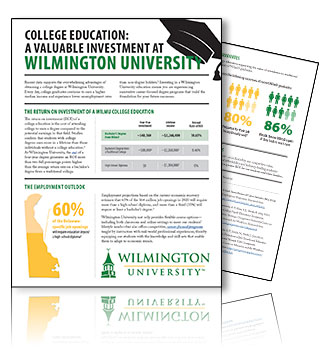 ROI of WilmU Education